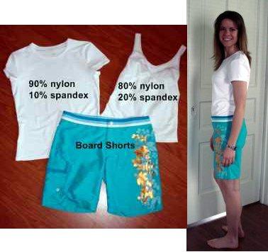 modest swimwear image