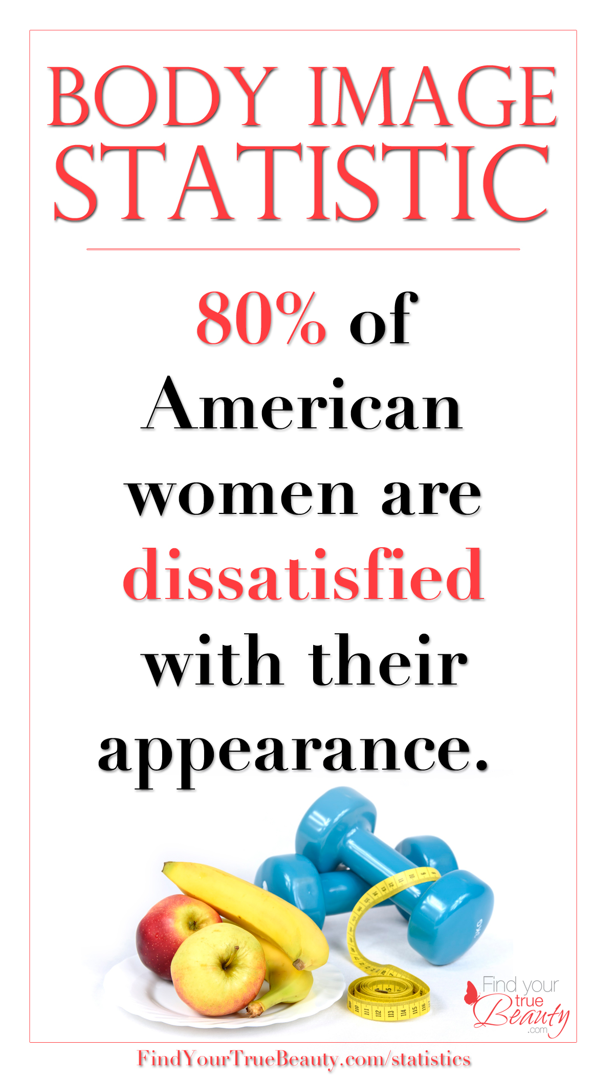 Body Image Statistic: 80% of American women are dissatisfied with their appearance #bodyimage